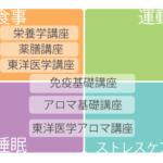 Office Guriの講座・製品ラインアップ